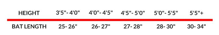 10 year old baseball bat height guide